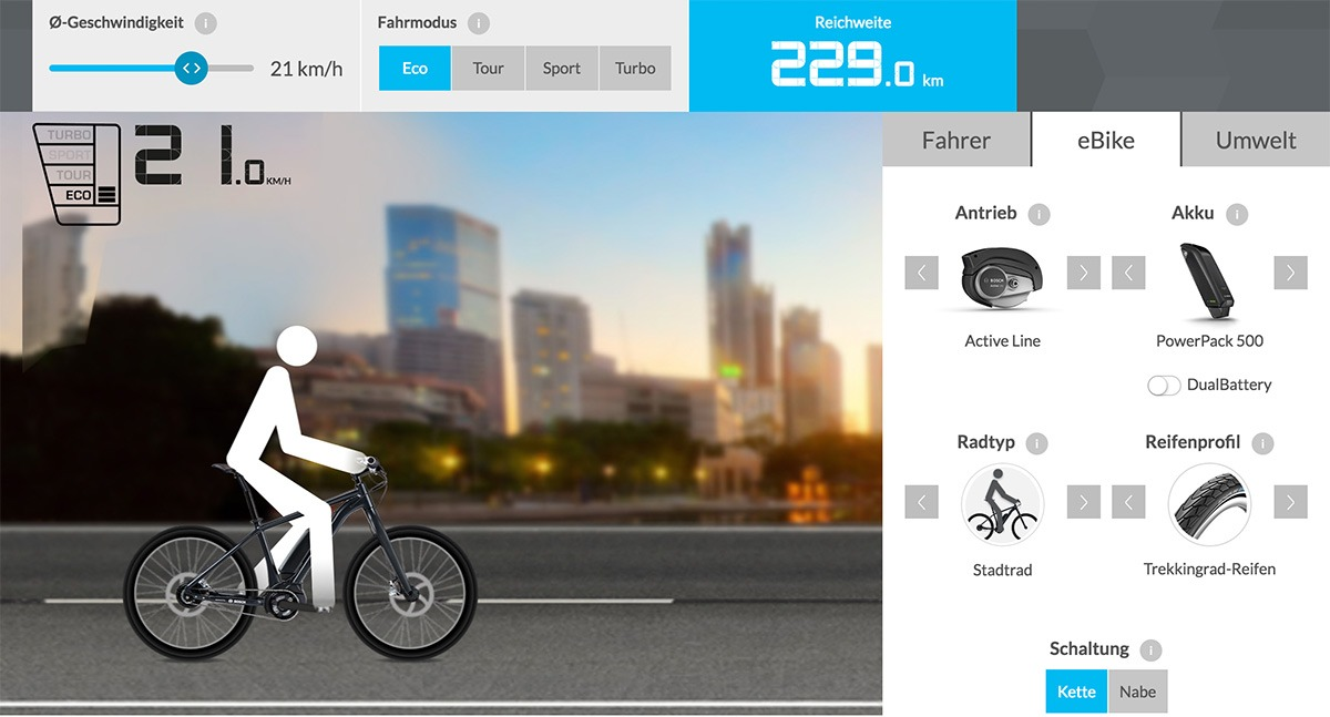 E-Bike Reichweite im ECO Modus