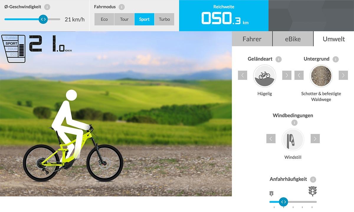 E-Bike Reichweite im SPORT Modus