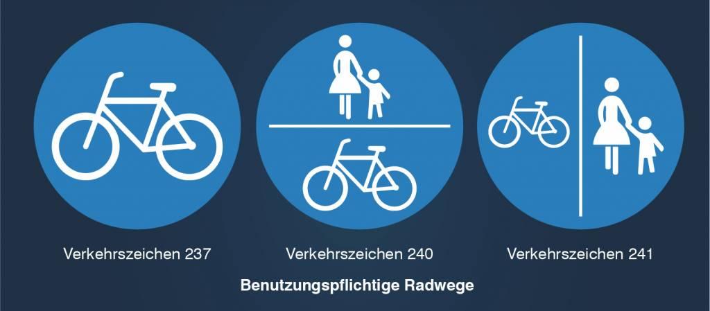 Fahrräder Erlaunis